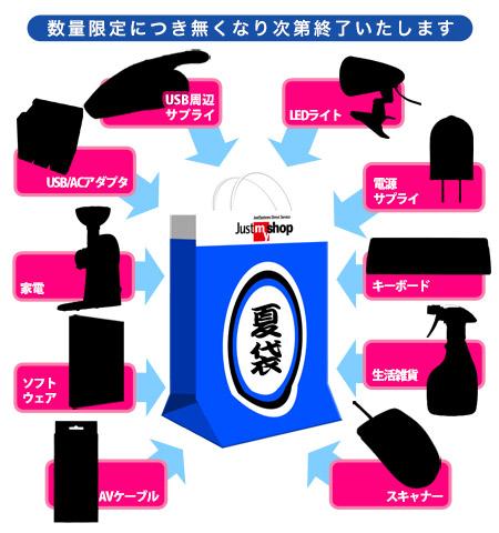★Just MyShop 最大90%OFFクーポン!倉庫一層!ゴールデンアウトレットセール!3in1 USBメモリが半額、大型ディスプレイは64,000円引!